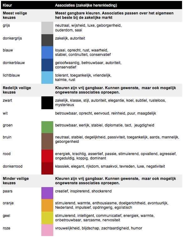 kleurassociaties bij succesvolle ondernemer